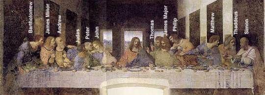 Тайны картины «Тайная вечеря» Леонардо да Винчи