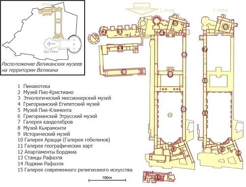 План-схема ватиканских музеев