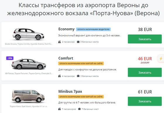 Стоимость такси из аэропорта Вероны до города